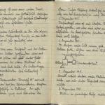 Leutnant der Reserve Ernst Hartung vom Feldartillerie-Regiment 247, item 44