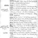 Tagebuchaufzeichnungen von Gerhard Anter, item 9