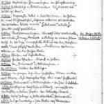 Tagebuchaufzeichnungen von Gerhard Anter, item 26