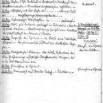 Tagebuchaufzeichnungen von Gerhard Anter, item 36