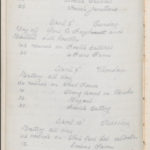 John Breed, Diary and Training diary, item 22