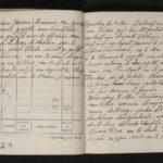Carnet et correspondance de guerre d'un réfugié belge, item 16