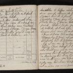 Carnet et correspondance de guerre d'un réfugié belge, item 25