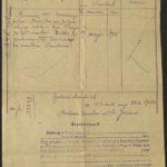 Dokumenty porucznika - testament, metryka urodzenia oraz akt zgonu