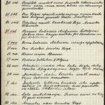 Starptautisko notikumu hronoloģiski pieraksti. 1914-1927., item 7