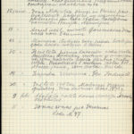 Starptautisko notikumu hronoloģiski pieraksti. 1914-1927., item 8
