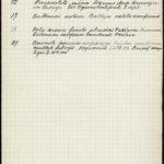 Starptautisko notikumu hronoloģiski pieraksti. 1914-1927., item 43