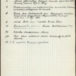 Starptautisko notikumu hronoloģiski pieraksti. 1914-1927., item 55