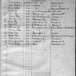 Kieler Gelehrtenschule, Schülerverzeichnis 1916-1922, item 2