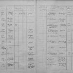 Kieler Gelehrtenschule, Schüleraufnahme 1904-1912 und 1933-1938