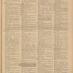 Eintrag Johann Glass, Adressbuch Leipzig, 1916, S.245