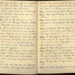 Kriegstagebuch von  Walther Huth, item 29