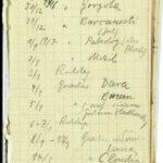 Tagebuchaufzeichnungen Reinhold Sieglerschmidt (6), item 68