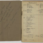 002 - Journal de guerre : liste des brancardiers